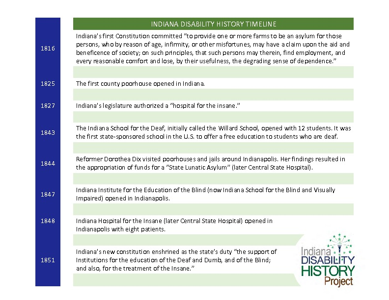 Indiana Disability History Timeline